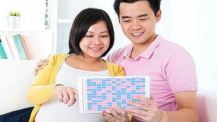 Calendario Cinese Concepimento Originale.Il Tavolino Cinese Per Conoscere Il Sesso Del Bambino